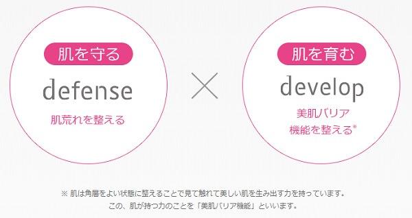 dプログラムのコンセプト