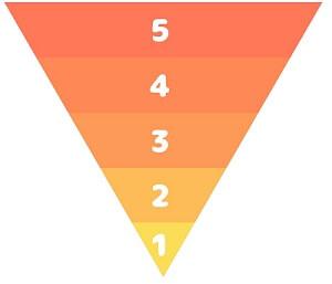 脱毛ラボ・ホームエディションは5段階の照射パワー